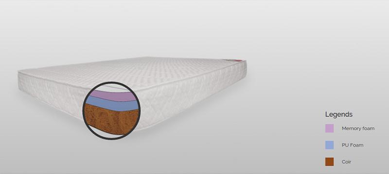 foam-mattresses