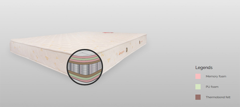 spring-mattresses