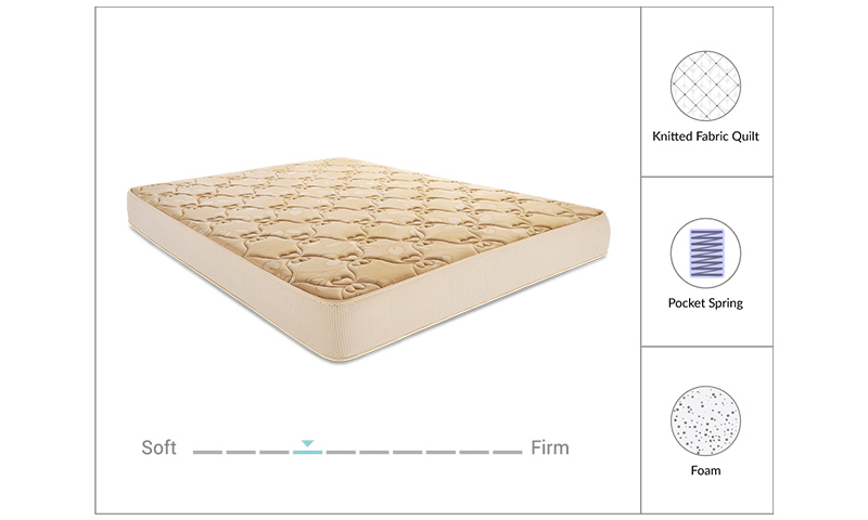 restolex-pocket-spring-mattress