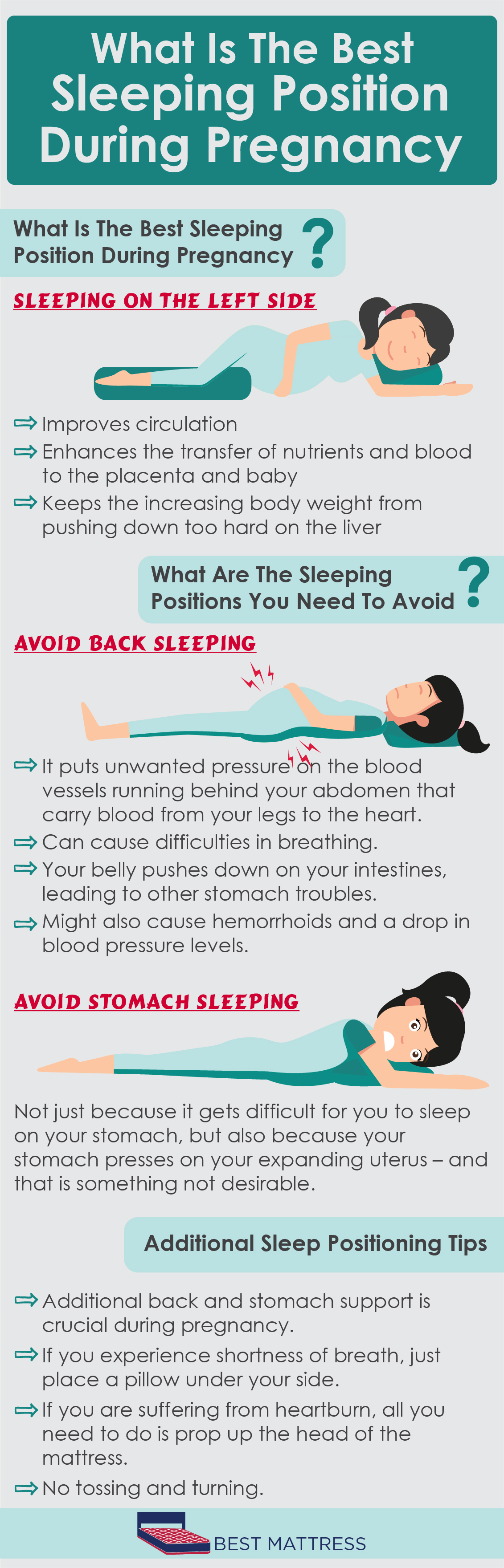 What Is The Best Sleeping Position During Pregnancy?
