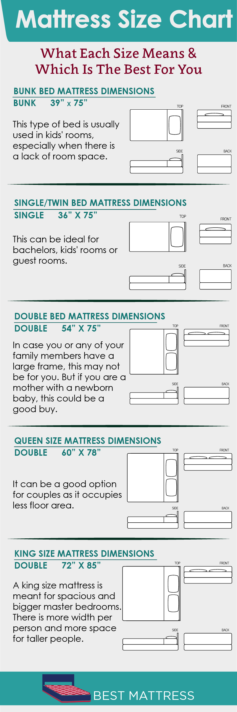 Mattress size chart single double king or queen what Bed sizes