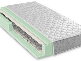 Spring Mattresses – The Advantages, Disadvantages, And Everything Else You Need To Know