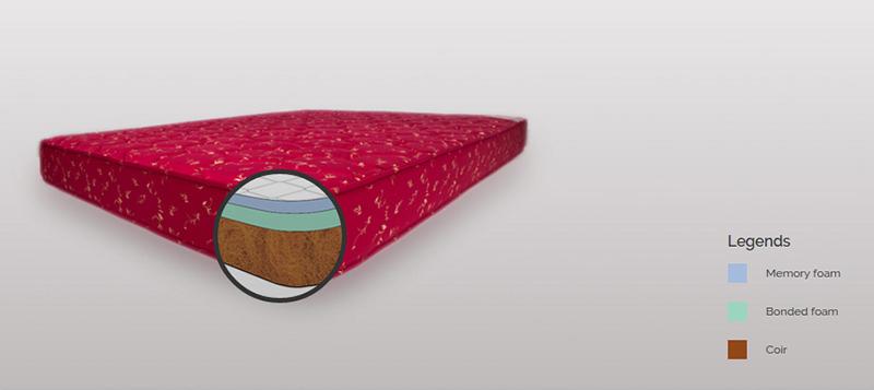 rubberized-coir-mattresses