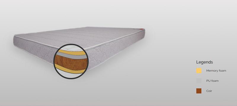 therapeutic-mattresses