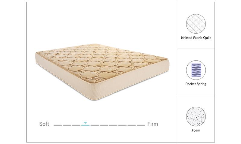 restolex-pocket-spring-mattress