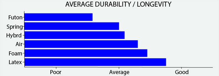 the-durability