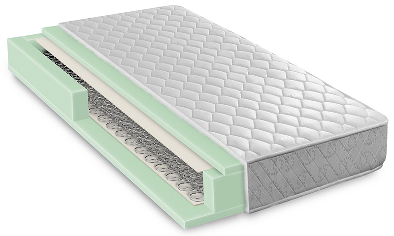 Spring Mattresses - The Advantages, Disadvantages, And Everything Else You Need To Know